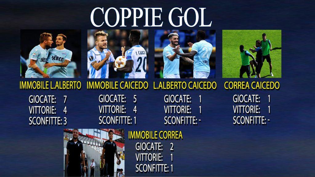 COPPIE GOL